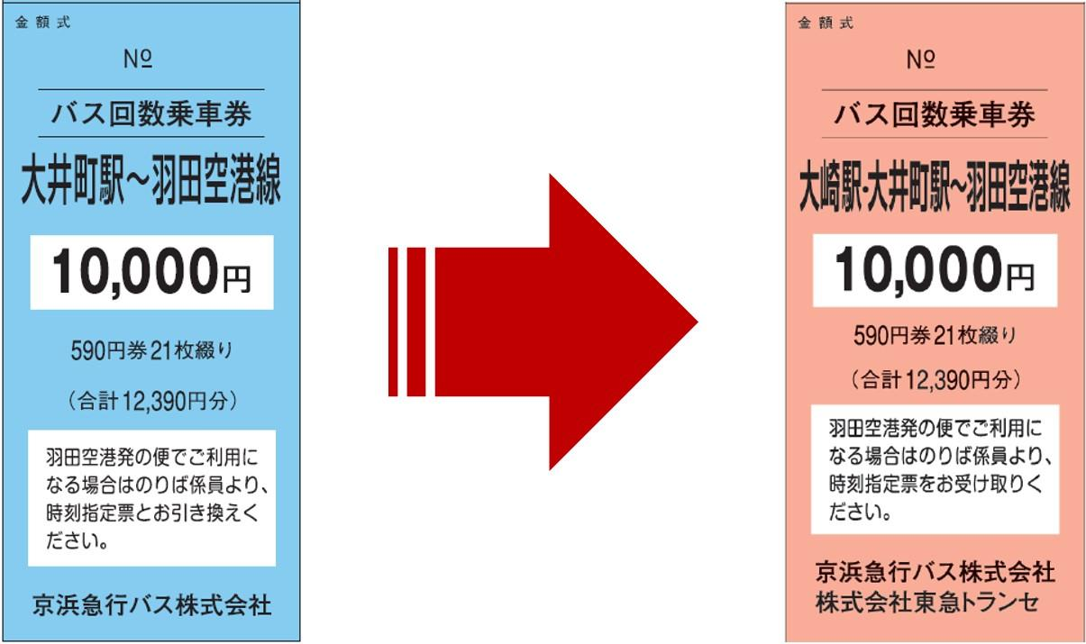 【大井町~羽田空港】新旧回数券