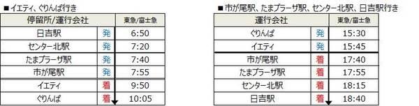 yetigrinpa_timetable.jpg