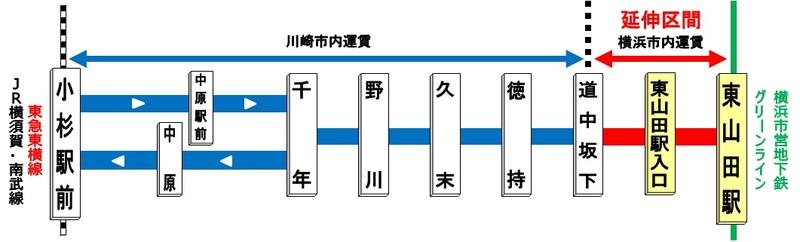 東山田延伸素材.jpg