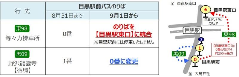 目黒駅前素材.jpg