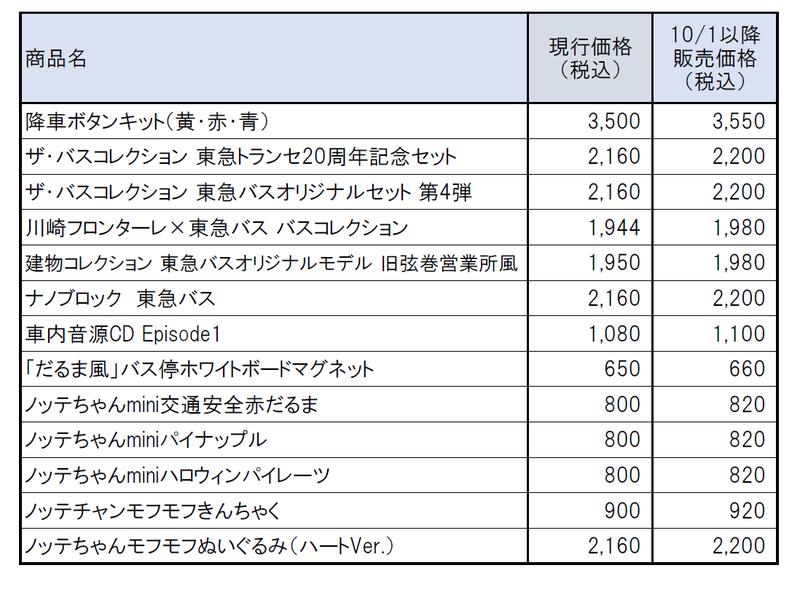 東急バスグッズ消費税改定に伴う価格改定について.png