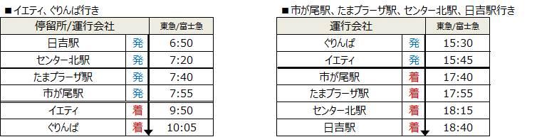 https://www.tokyubus.co.jp/news/yetigrinpa_timetable.jpg